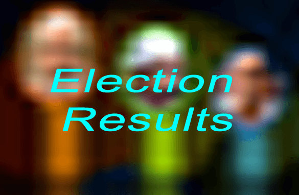 India Election Results